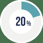 tri-kb_icons_20%