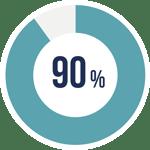 tri-kb_icons_90%